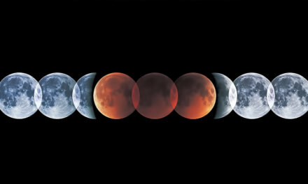 A Yogi's Guide to Eclipses
